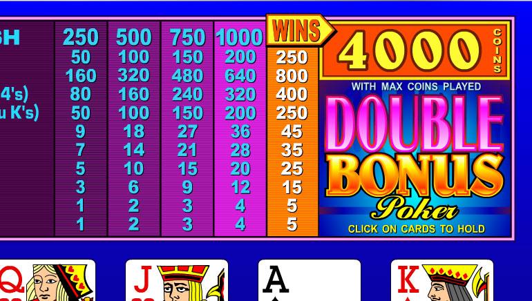 online poker bonus free